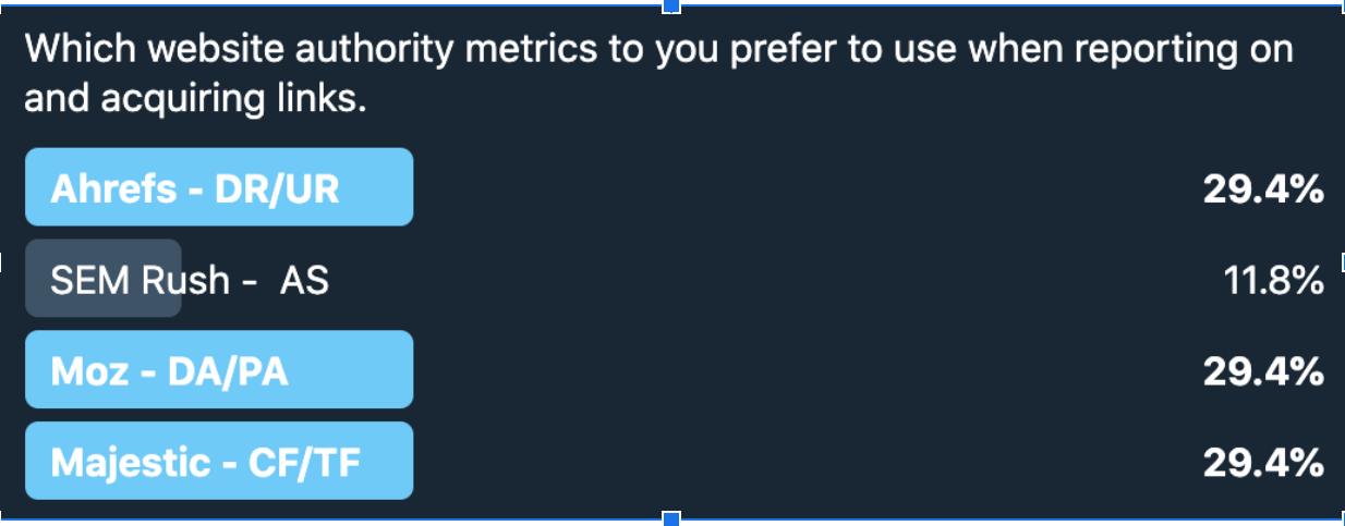 preferred domain metrics tool poll results