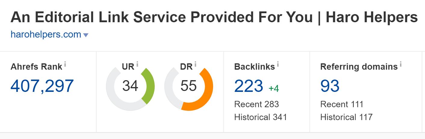 ahrefs rating for haro helpers website Jan 2021
